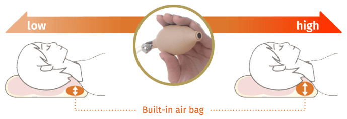 buit in air bag